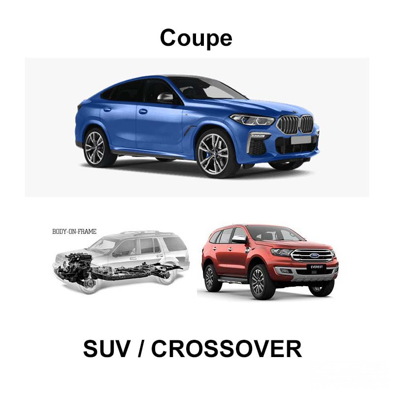 Coupe và Crossover